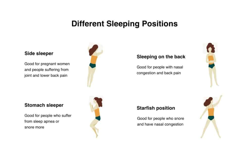 Different sleeping positions and whom it is best for