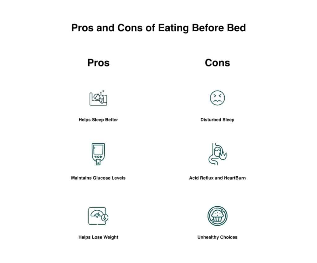 Pros and Cons of eating before bed. Illustration